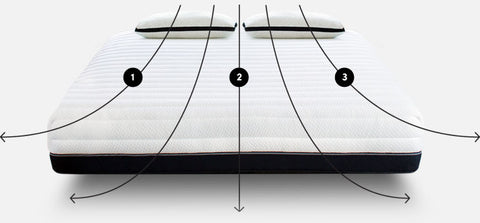 luxi memory foam mattress options