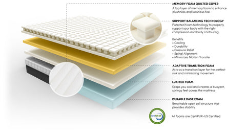 luxi memory foam mattress lawyers