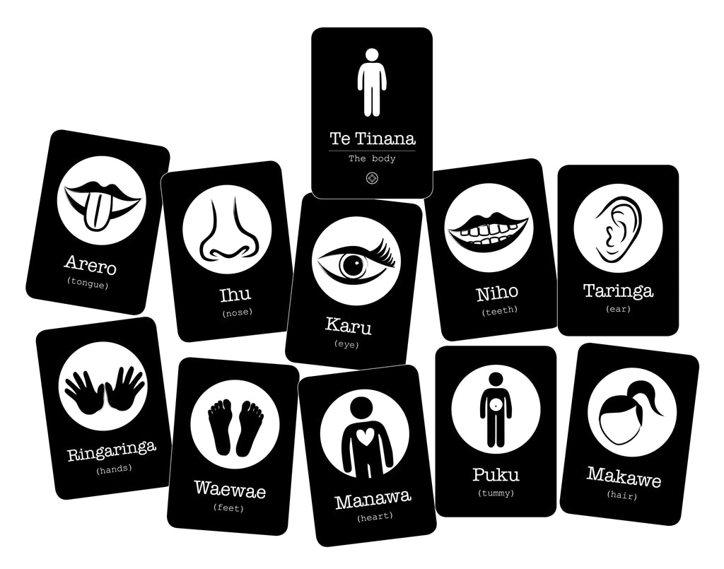 Flashcards - Te Tinana (The body)