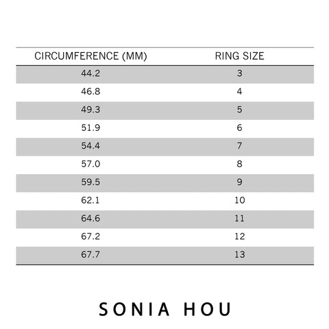 What is my ring size? Read this chart to find out your ring size after you measure your finger