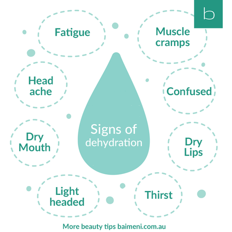 Signs of dehydration infographic - skincare - baimeni Australia