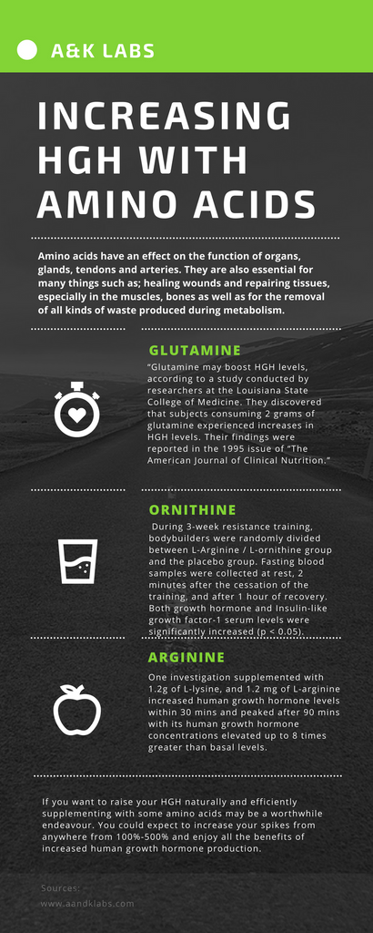 infographic HGH and amino acids