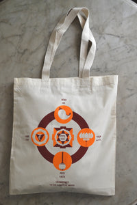 "Cotton Bag: 15"" x 17"": Panch Maha Bhuta"