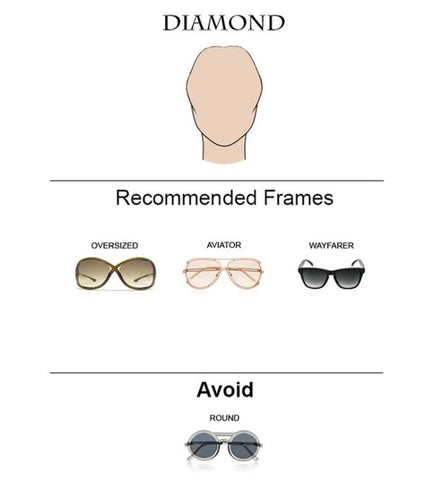 Diamond Frames