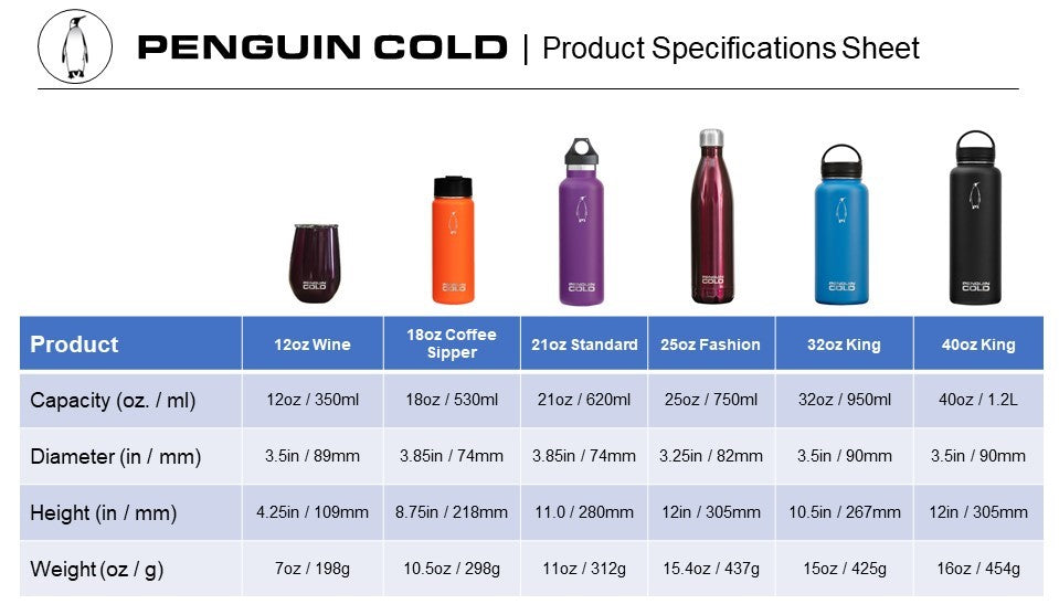 Product Specifications Sheet