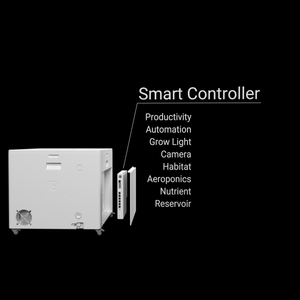 Automated smart controller for indoor growing system