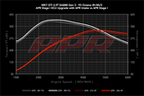 APR Carbon Fiber Intake Kit - MQB TT/TTS 2.0TFSI