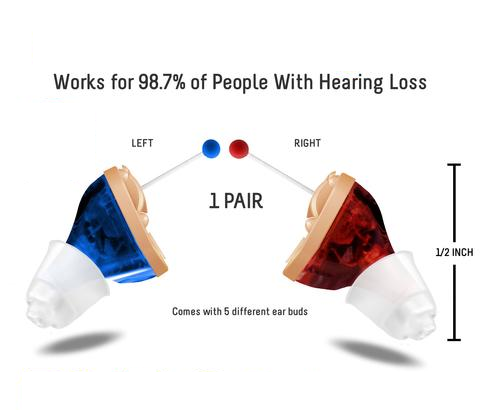 All-Inclusive iHearing Package: In-The-Ear (Invisible)