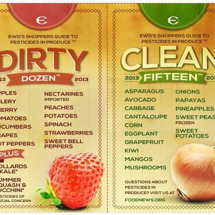 The 'DIRTY DOZEN' – The Most Pesticide-Laden Fruit And Vegetables In The U.S
