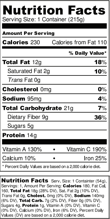 BioRaw The CHOP Nutrition Facts