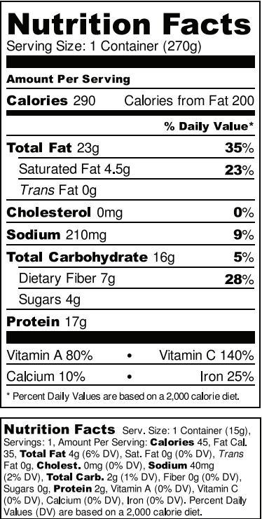 BioRaw The SHRED Nutrition Facts