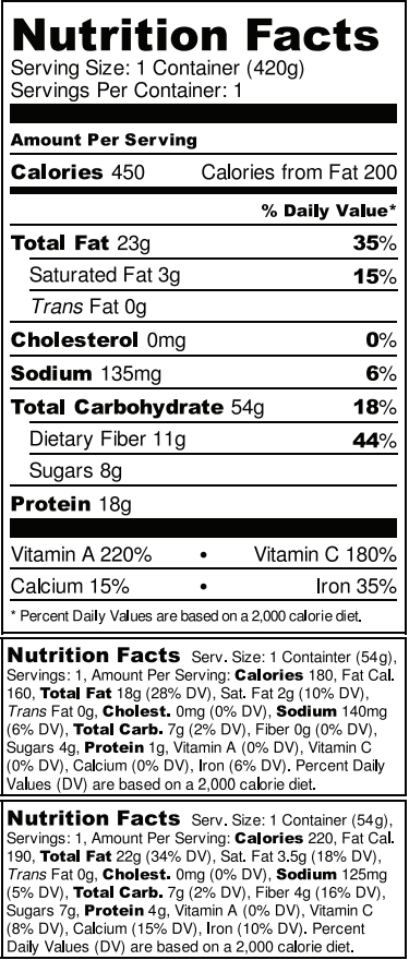 BioRaw The Built Nutrition Facts