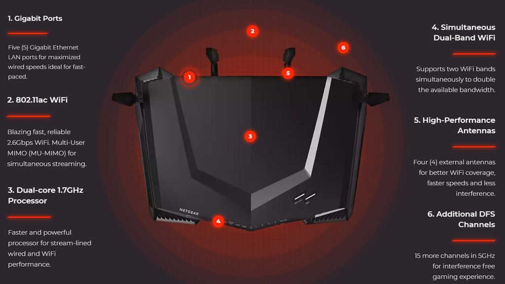 FREE Shipping】NETGEAR Nighthawk Pro Gaming XR500 Wi-Fi