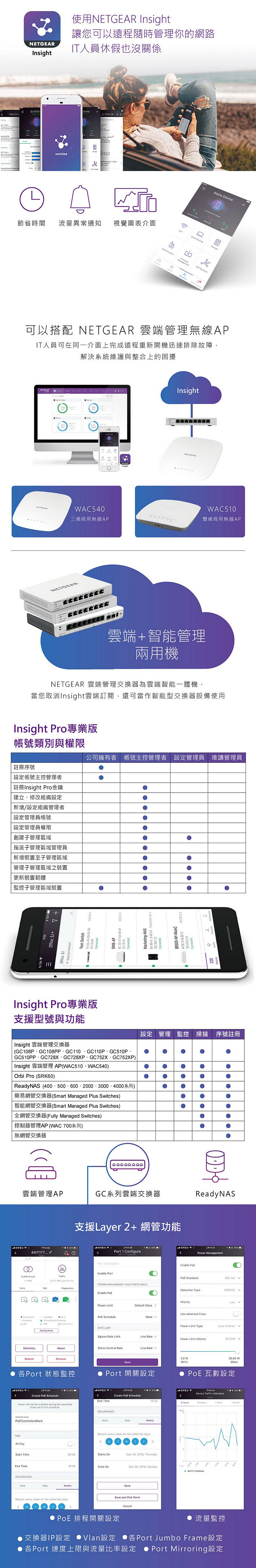 NETGEAR Insight GC108P 智能雲 PoE+ 交換機 (64W)