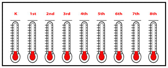 School Grade Goal Thermometer
