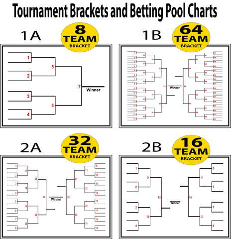 Tournament Brackets, Betting Pool Charts