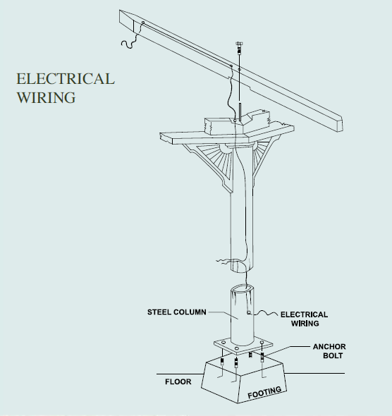 Electrical Wiring - SamsGazebos Made to Order