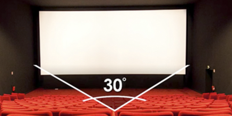 3 Things You Need To Know About Choosing The Right Home Theater Screen Size