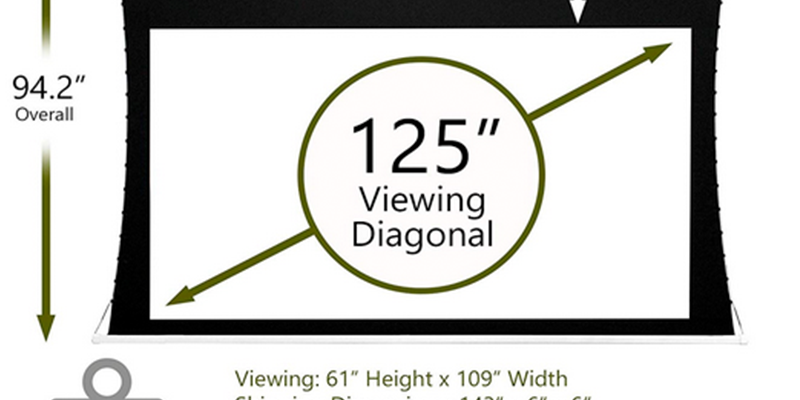 How To Determine The Right Aspect Ratio For Your Home Theater