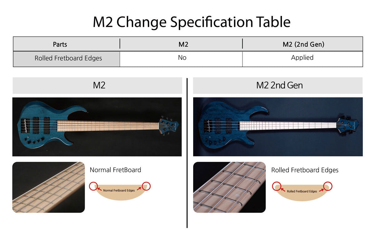 Sire Bass Upgraded Features 2nd Gen Marcus Miller