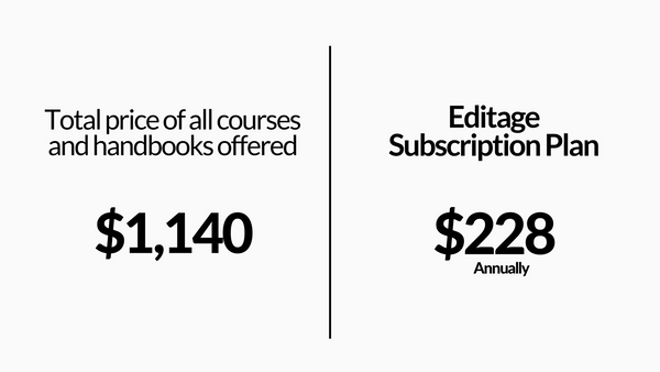 Editage Subscription plan pricing