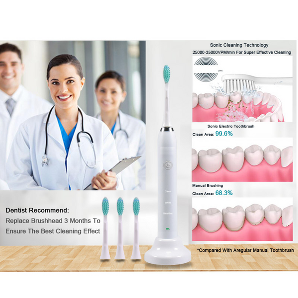 Wireless Rechargeable Waterproof Electric Toothbrush (with 3 Brush Heads)