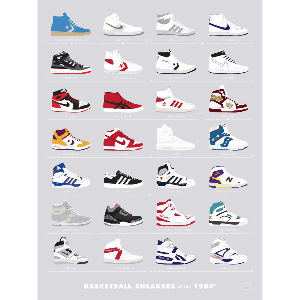Basketball Sneakers of the 1980's
