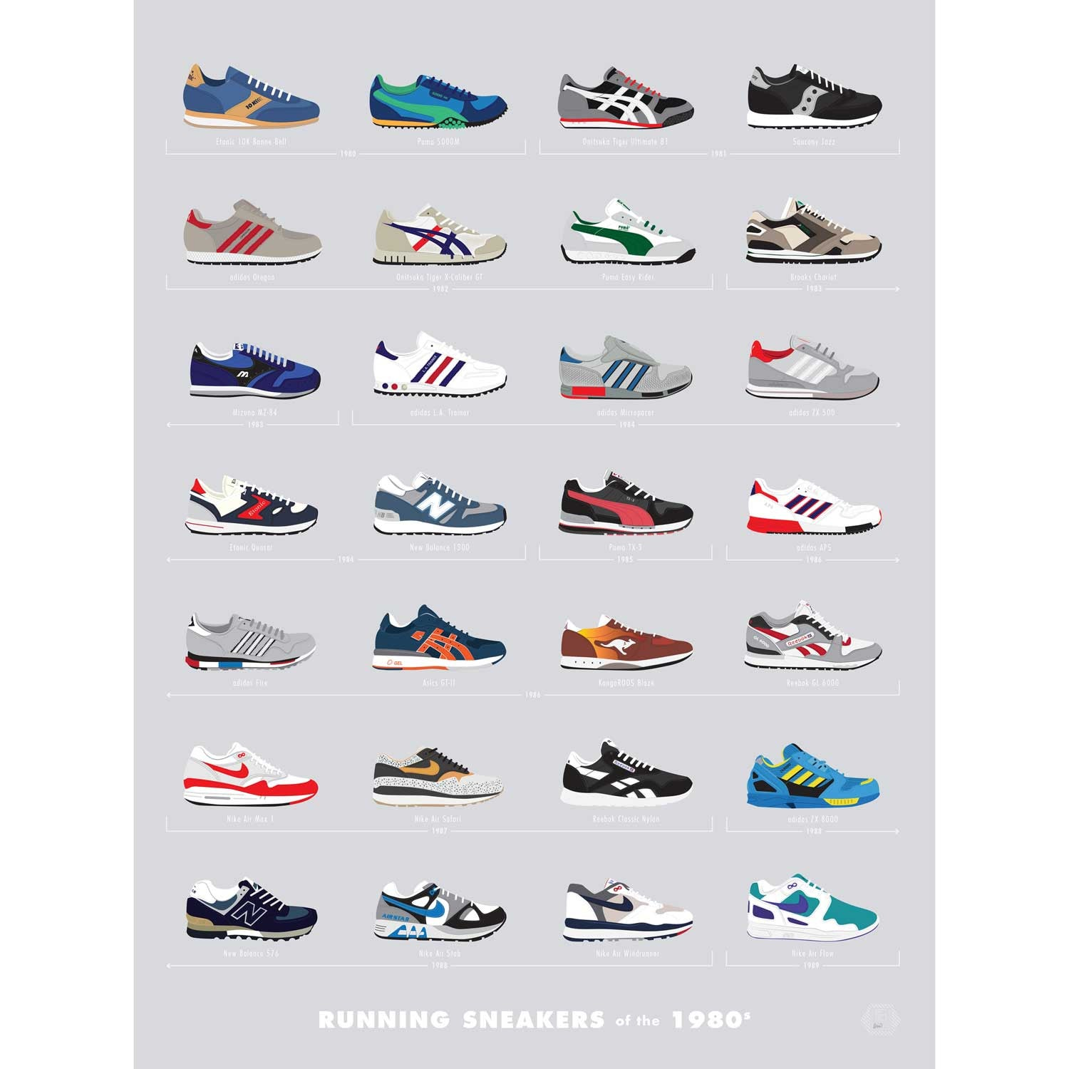 Running Sneakers of the 1980's - 12x16