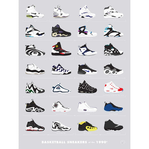 Basketball Sneakers of the 1990's