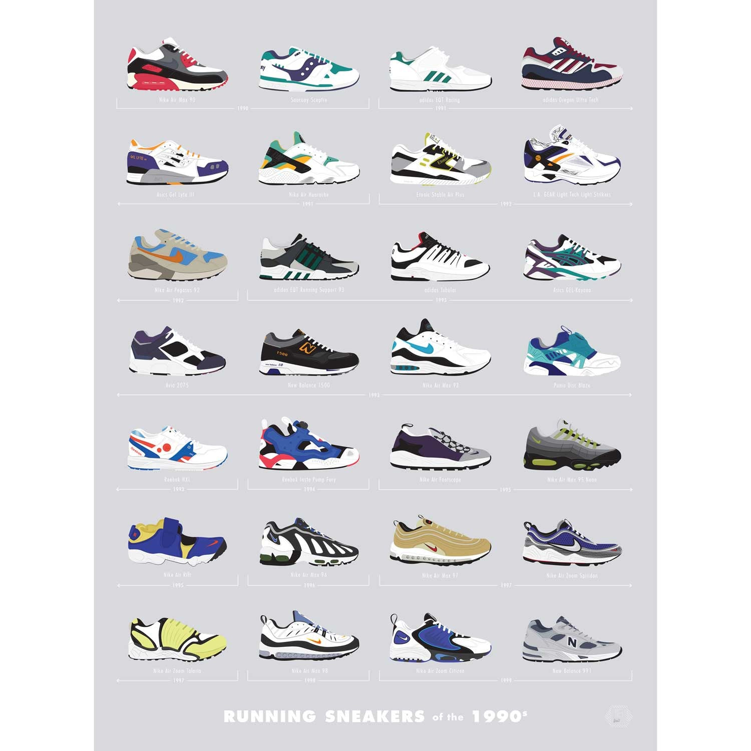 Running Sneakers of the 1990's - 12x16