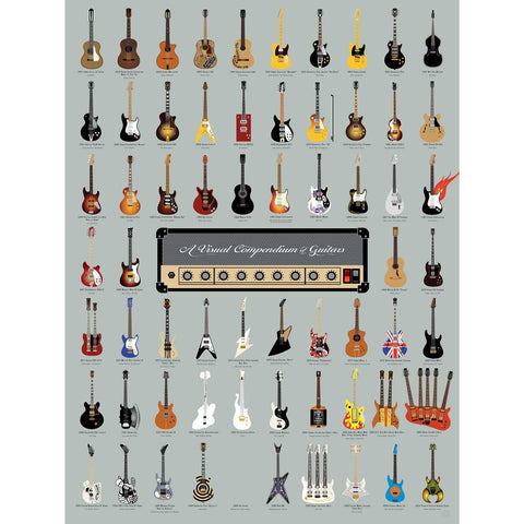 A Visual Compendium Of Guitars Poster