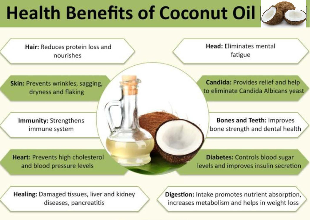 Some benefits of using coconut oil that might surprise you!