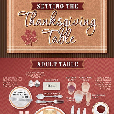 Three easy etiquette tips for Thanksgiving hosting and dinning