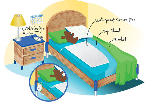 bed alarm bedwetting store bedside size waterproof kit bedding guide wetting smart