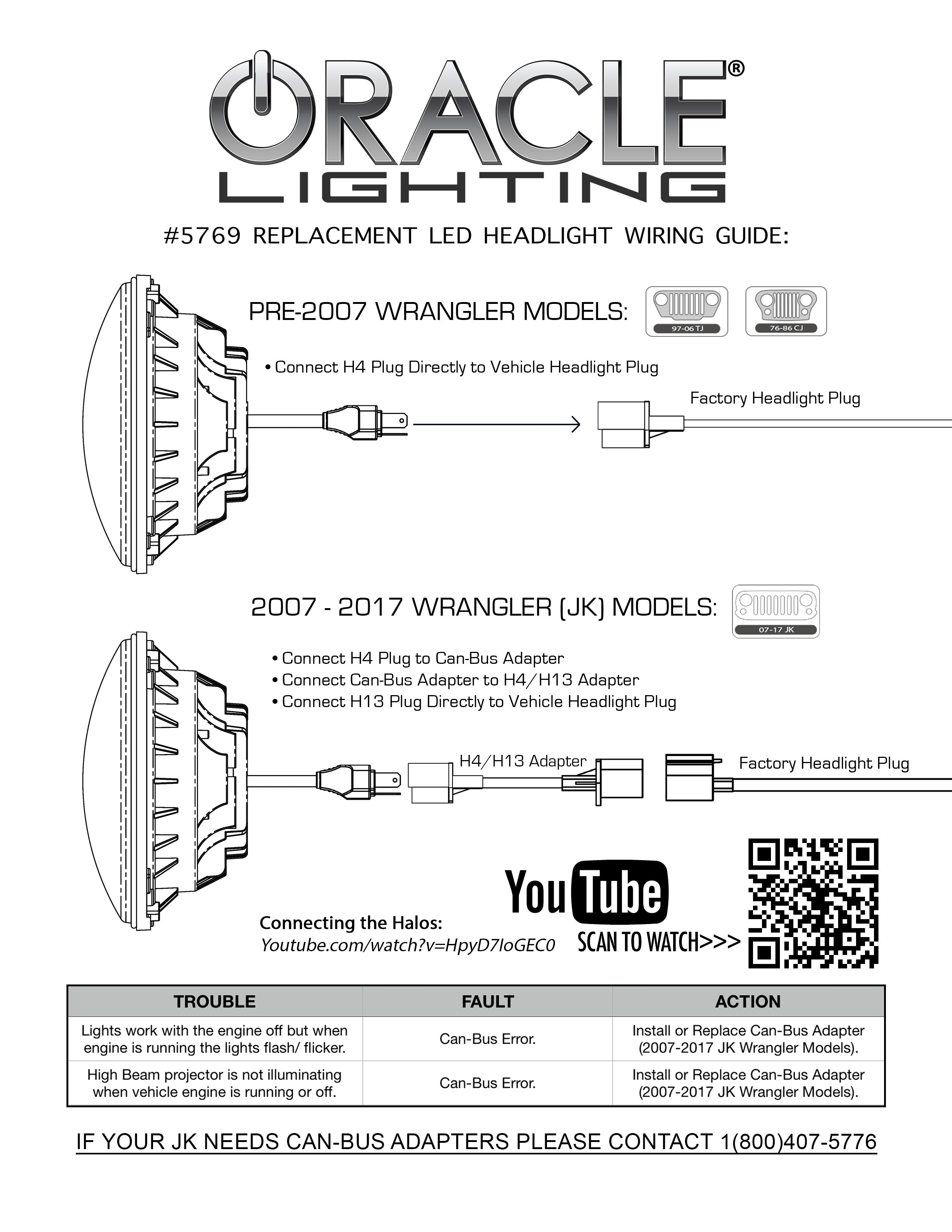 06 Tj Wiring Diagram | Wiring Liry Daniel Stern Jeep Jk Headlight Wiring Diagram on