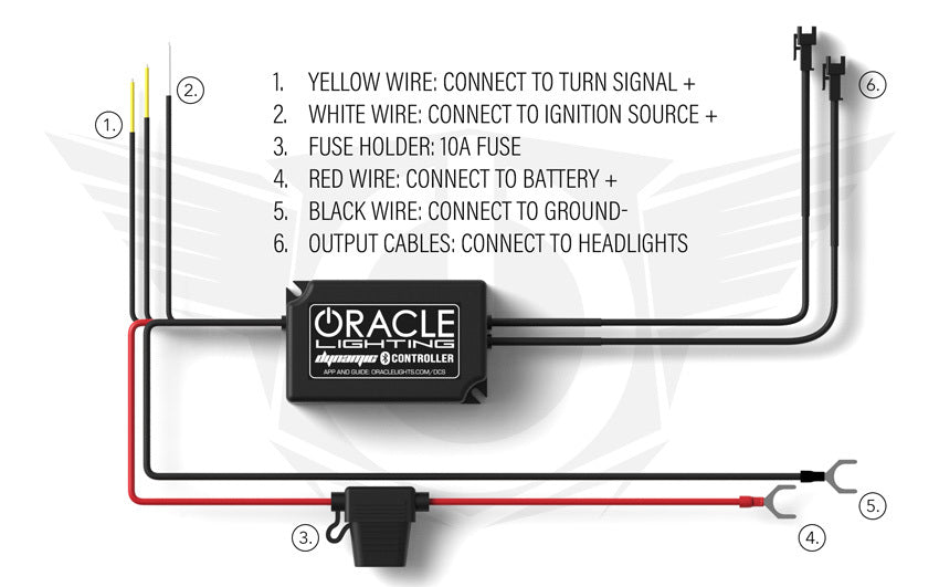 ORACLE ColorShift LED Controller Diagram