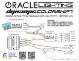 2008-2014 Dodge Challenger ORACLE Dynamic ColorSHIFT Headlight Halo Kit