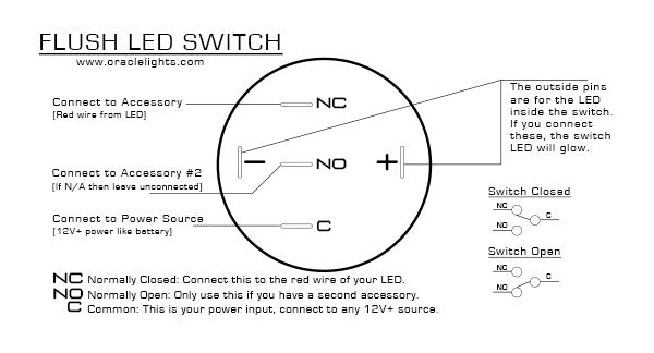 oracle flush led on off switch oracle lighting rh oraclelights com Switch Wiring For Dummies Switch Wiring For Dummies