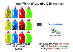 Terra Wash + Mg - Eco Laundry Sachet All Things Being Eco Zero Waste Living Chilliwack Plastic Free Laundry Soap