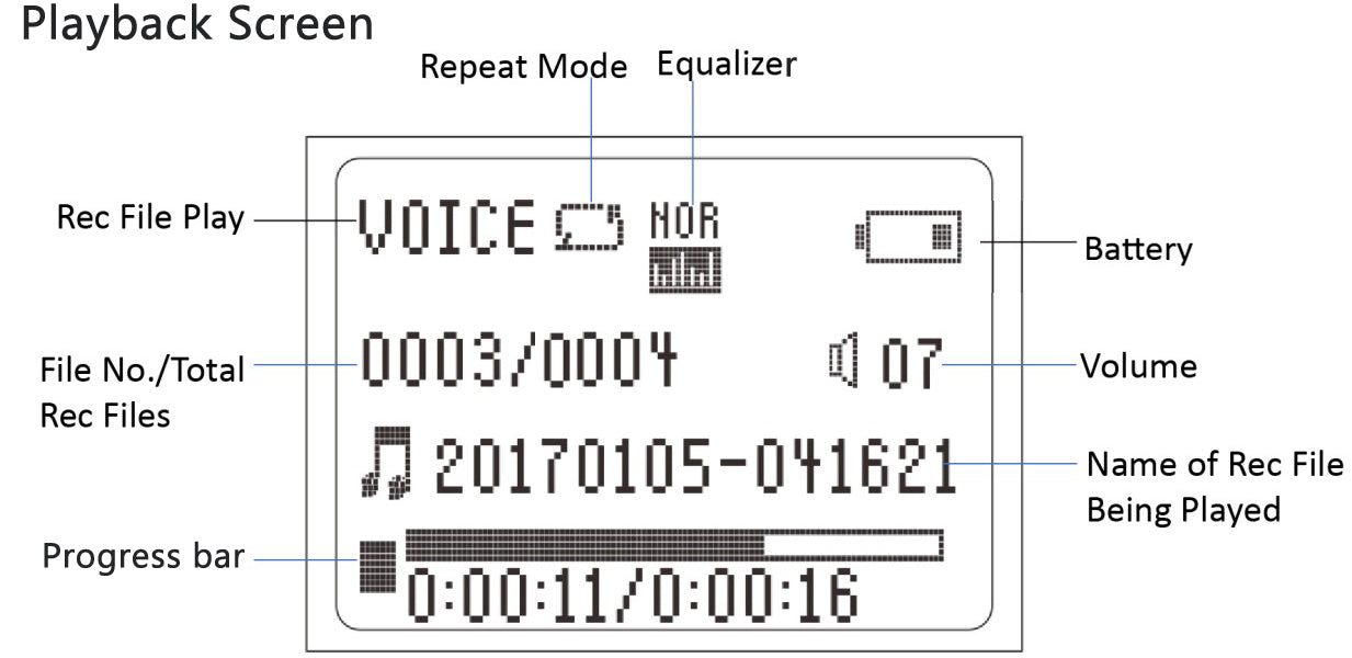R9 Manual - Screen Figure