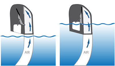 Snorkel Top Dual Diagram