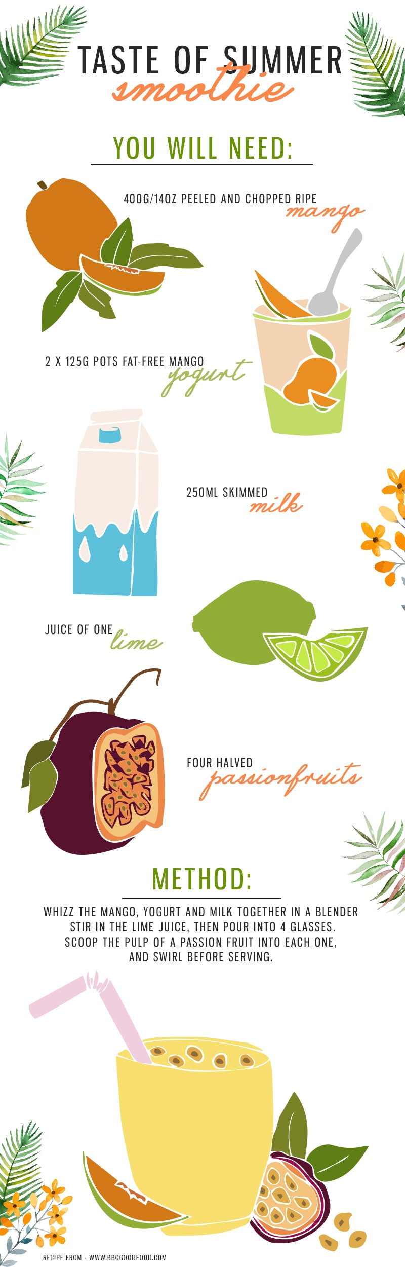 taste-the-summer-recipe---infographic