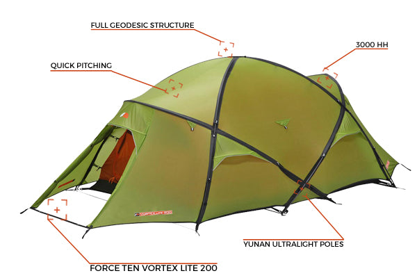 forceten-vortex2  sc 1 st  Simply Hike & Gear Review: Top 5 Tents For Wild Camping | Simply Hike UK