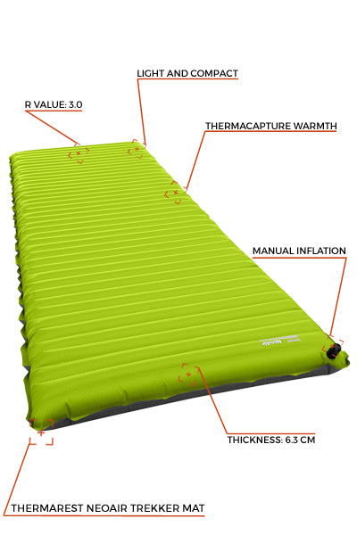 Thermarest Trekker