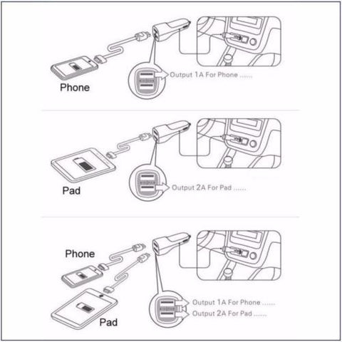 B0031U1AU0 furthermore Samsung Usb Wiring Diagram in addition Micro Usb Car Charger as well Cables Chargers And Adapters in addition izukuhome. on galaxy s5 car charger