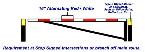 Oralite RGA (Rail Gate Arm) Tape - Red & White 16/16 Block Pattern