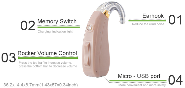 "NewSound VIVO201 ""Refurbished"" Digital Rechargeable Hearing Aid"