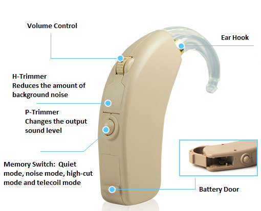 NewSound VAN Pro 201 Digital Hearing Aid