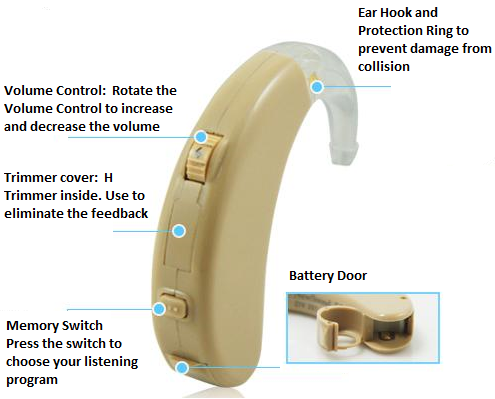 Newsound Ziv 208 Digital Hearing Aid With Free Charger Batteries