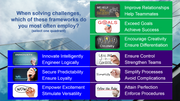 CHALLENGE FRAMEWORK MARKETING CERTIFICATION - Veteran Leaders - Books by Veterans
